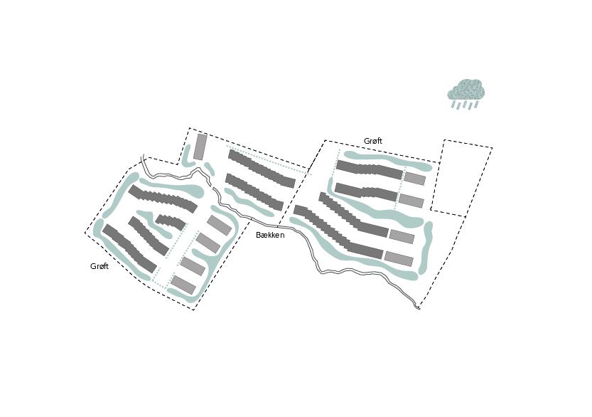 konceptdiagram 2_LAR nyt_LAR copy