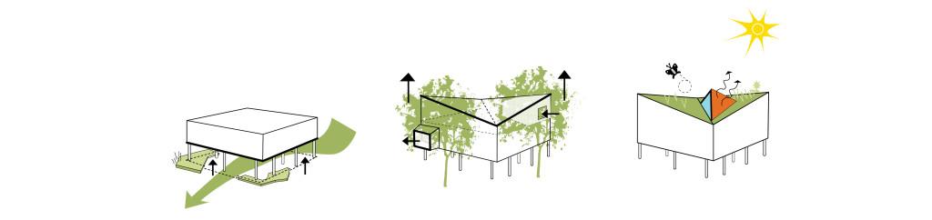 Vilhelmsro diagrammer