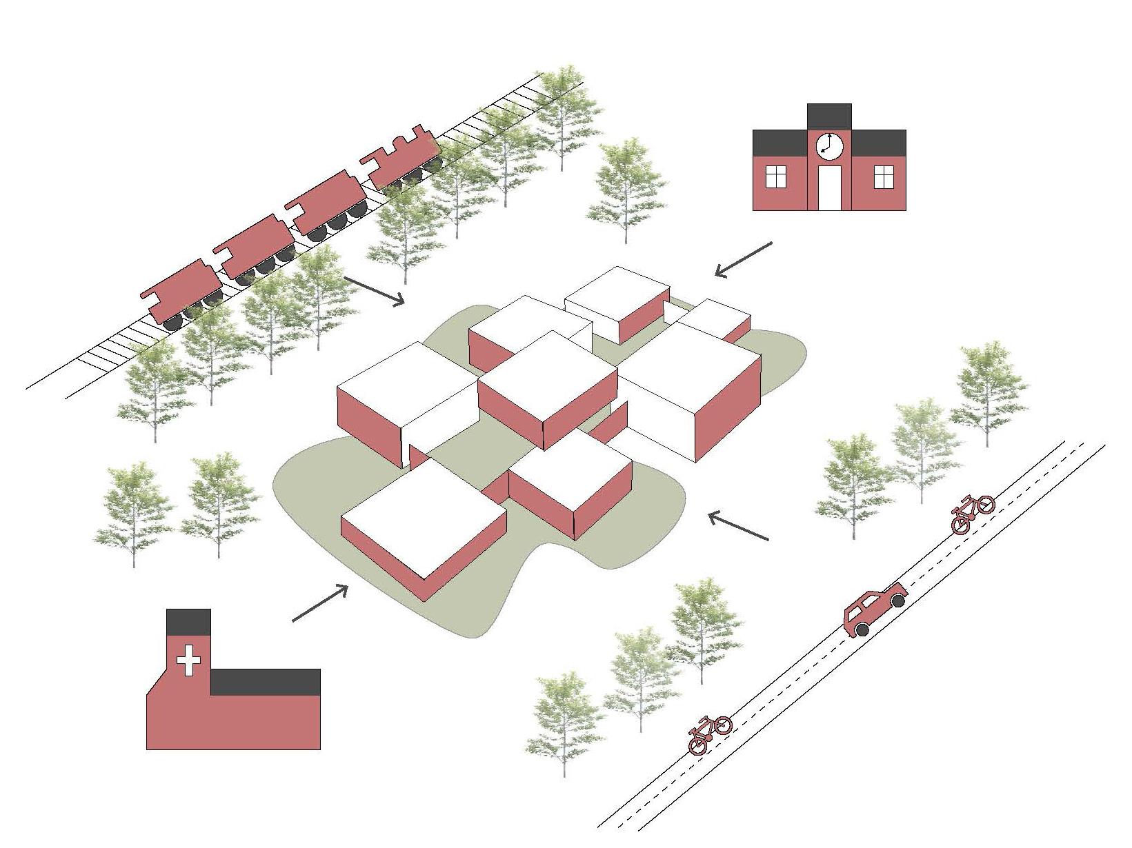 RUBOW_Rødeby_børneby_diagram